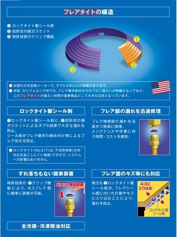 http://www.coolstore.jp/%E3%83%95%E3%83%AC%E3%82%A2%E3%82%BF%E3%82%A4%E3%83%88%E3%81%AE%E6%A7%8B%E9%80%A0.jpg