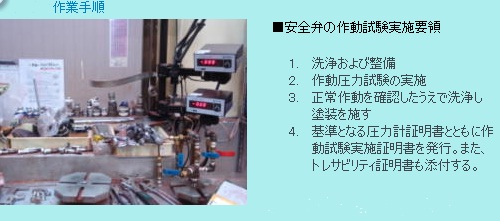 安全弁の検査.jpg