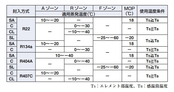http://www.coolstore.jp/%E5%B0%81%E5%85%A5%E6%96%B9%E5%BC%8F.jpg