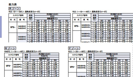 http://www.coolstore.jp/%E8%83%BD%E5%8A%9B%20%E3%82%BE%E3%83%BC%E3%83%B3.jpg