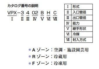http://www.coolstore.jp/VPX%E3%81%AE%E9%81%B8%E5%AE%9A.jpg