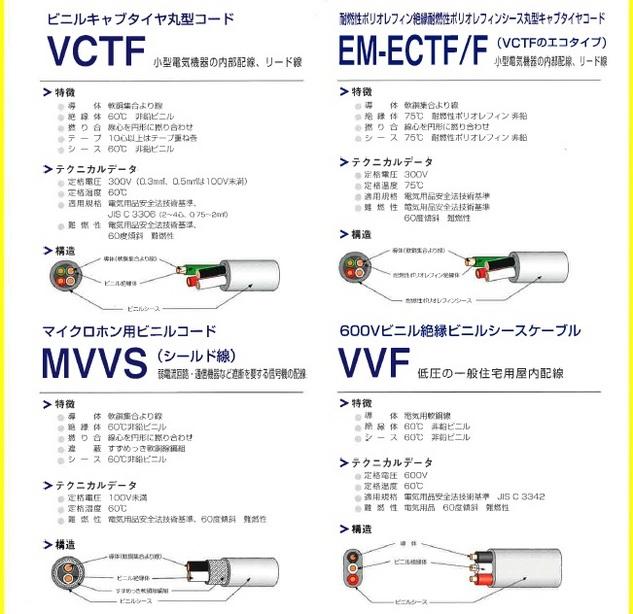 電線の種類.jpg