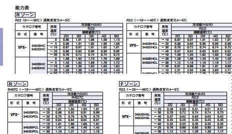 能力 ゾーン.jpg