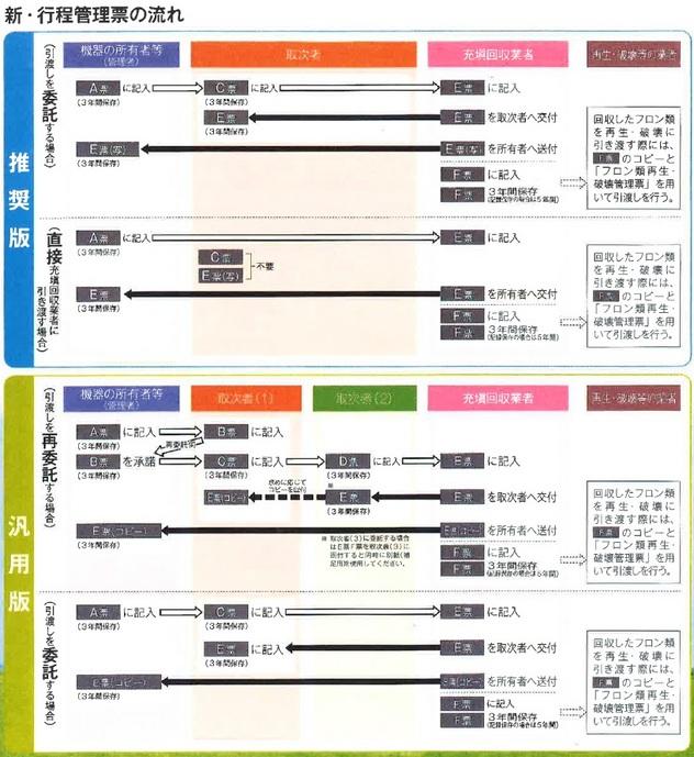 新・工程表の流.jpg
