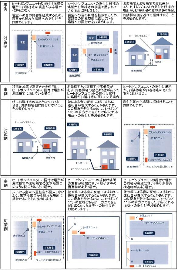エコキュートの設置場所に配慮2.jpg